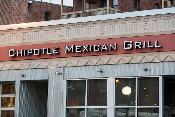 Chipotle Mexican Grill Stock Drops Sharply After Deutsche Bank Downgrade