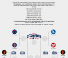 2016 MLB Postseason Playoffs Picture, Bracket as of September 28, 2016